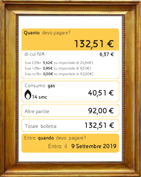 Bolletta Eni per il gas di luglio 2019 da incorniciare